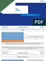 Dealer PSF Desk CRM Module Usage Plan V4_Supreme - For CP circulation.pdf