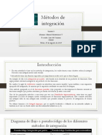 Integraciones