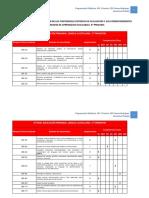 Estándares de Aprendizaje Evaluables 4º de Primaria