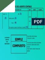 partes_asiento_contable