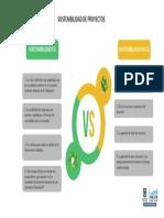 sostenibilidad_proyectos