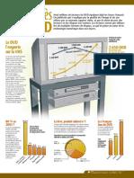 Infographie Carrefour - Le succès du DVD - Mai 2003.pdf