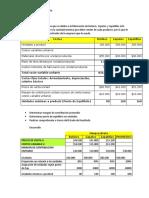 Costo y Presupuesto