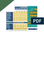 Plan Agregado de Producción Método de Nivelación