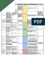 PCR Técnicas Acopladas 2018 (1)