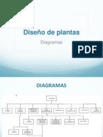 Diagramas-de-Flujo-DTI.pdf