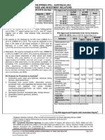 Australia TIR.pdf