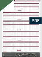 Plan de Estudios Electronica – UNSA