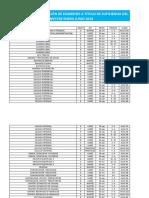 Calendario de Aplicacion de Examenes a Titulo de Suficiencia Del Semestre Enero Junio 2019