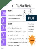 Group one elements N Holbourn(1).pdf