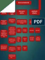 pp teoria de las organizaciones.pptx