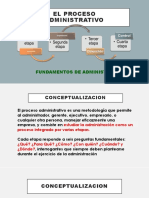 5.- El Proceso Administrativo. Presentacion