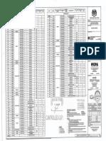 Pier Cap Schedule