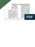 RENDIMIENTOS DE ESCALA.docx