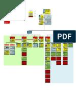 QA-QC Planned Organization Chart - Rapid - Sep.15th,2016