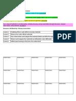 assessment rubrics fpd