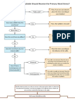 Flowchart_word_stress_rules_print-out.pdf