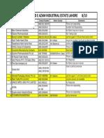8 October 2019 Companies List 1.pdf