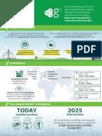 GE g3 Roadmap 2025-En