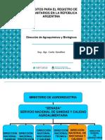 Fitosanitarios en Argentina