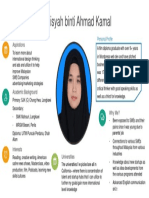 Siti Aisyah - Pre Assesment