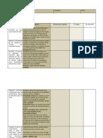 Rubrica de Evaluación 6 Basico Suelo
