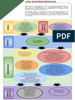 PLAN ESTRATEGICO SISTEMAS.pdf