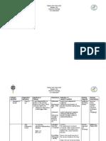 Activity Layout Sample.docx