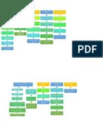 Diagramas analisis fisqui