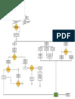 Diagrama semaforo (1)