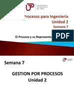 Procesos Para Ingeniería - Semana 7 (Unidad 2)