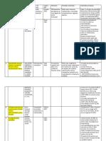 tabla bibliografica (1).docx
