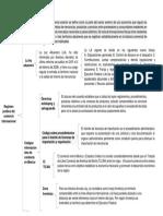 Mapa de marco juridico.docx