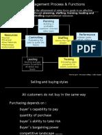 Selling Skills, Process_RK