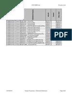 Sample NCCR Load Balancing LTE to UTRAN