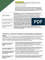 Comptencias y Capacidades - Analisis en Prueba Modelo