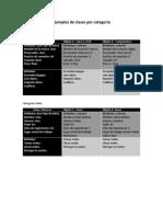 Formato Activdad Clases Por Categoría