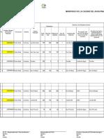 Monitoreo de Parametros de Curimana_Enero_2019