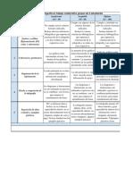 Rubrica Etica Infografía.pdf