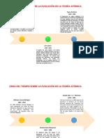 linea de tiempo evolucion teoria atomica.docx