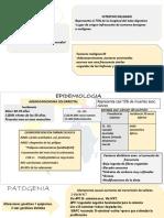 Adenocarcinoma Epidemiologia y Patogenia