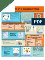 Infografía Importancia Lectura
