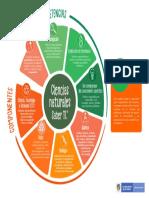 Infografia - ciencias naturales