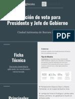 Encuesta UBA da ganador a Mauricio Macri