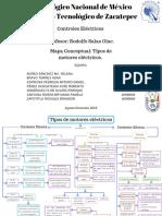 Mapa conceptual de tipos de motores eléctricos..pdf