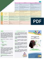 ARTES (MÚSICA).pdf