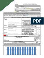 Evaluación desempeño 2019