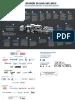 Infogrfico - Linha de Producao de Fabrica Inteligente