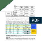 337876854-Nomes-e-Fontes-Do-Pentateuco.pdf