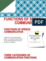 Functionsofspeechcommunication 150629152927 Lva1 App6892